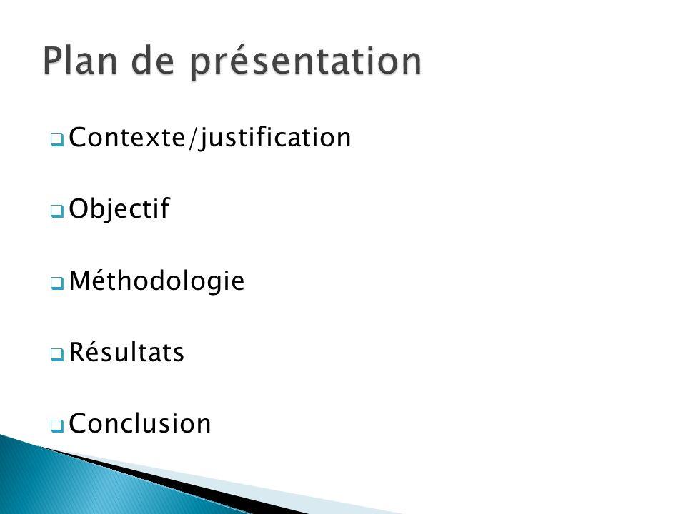 Plan de présentation Contexte/justification Objectif Méthodologie
