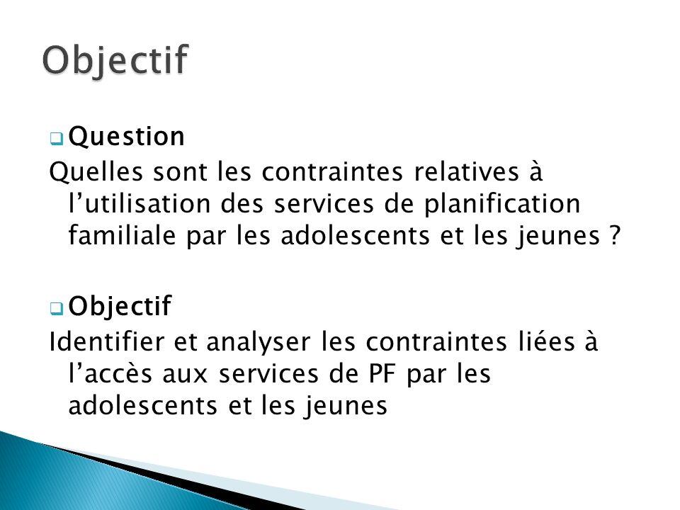 Objectif Question.