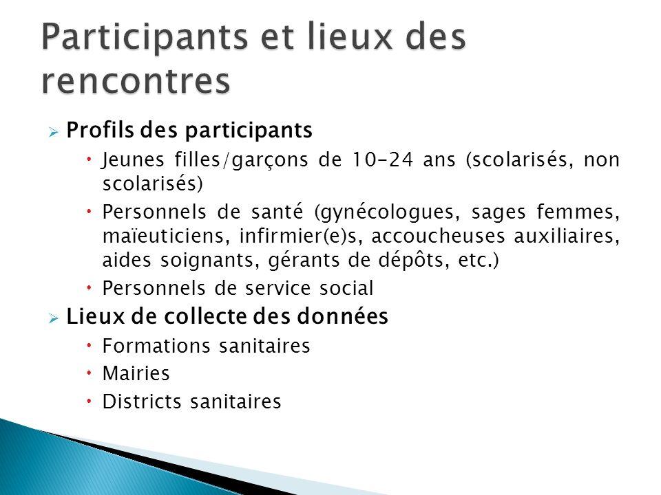 Participants et lieux des rencontres