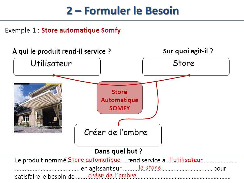 À qui le produit rend-il service Store Automatique SOMFY
