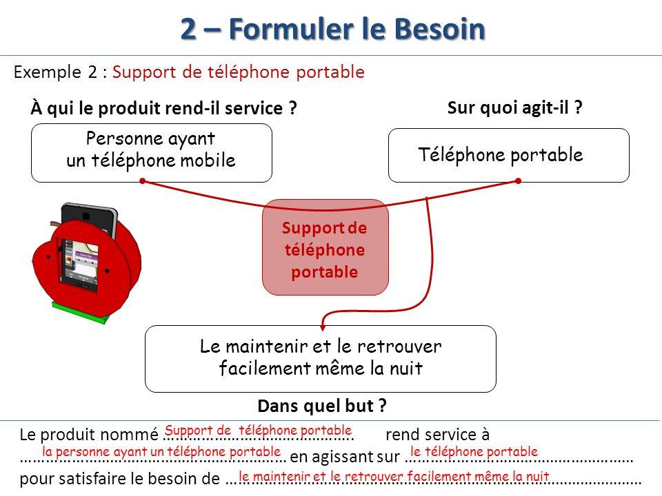 À qui le produit rend-il service Support de téléphone portable