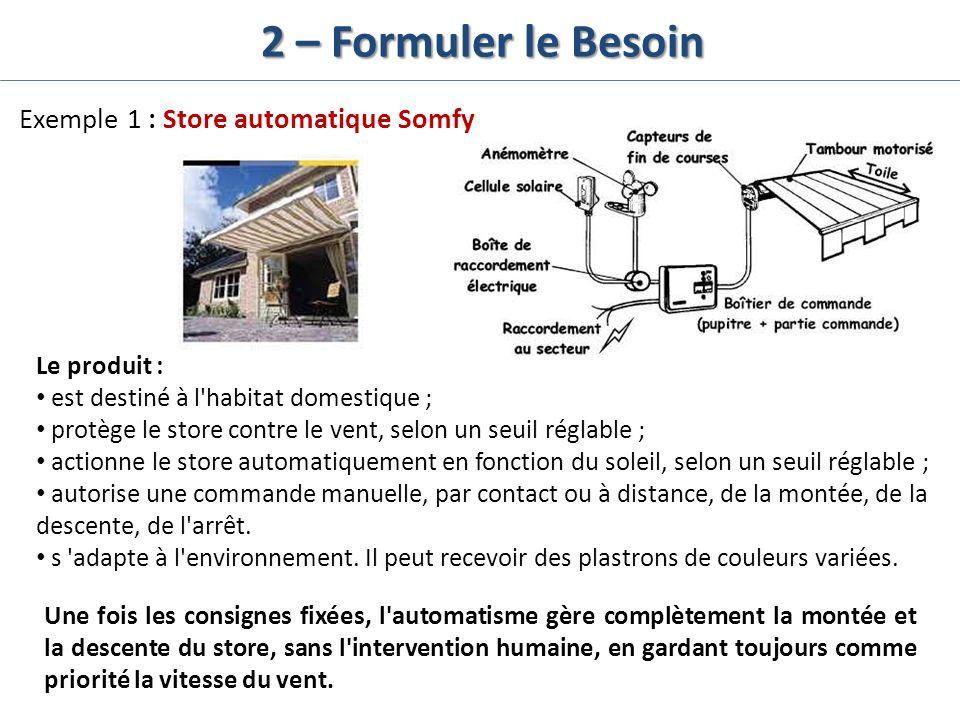 2 – Formuler le Besoin Exemple 1 : Store automatique Somfy