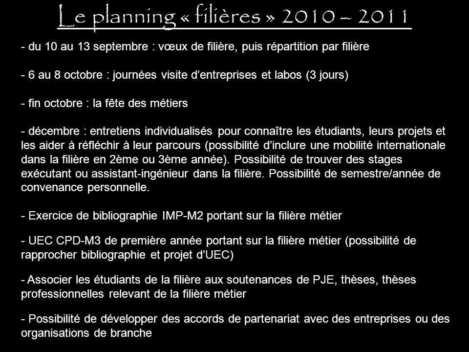 Le planning « filières » 2010 – 2011