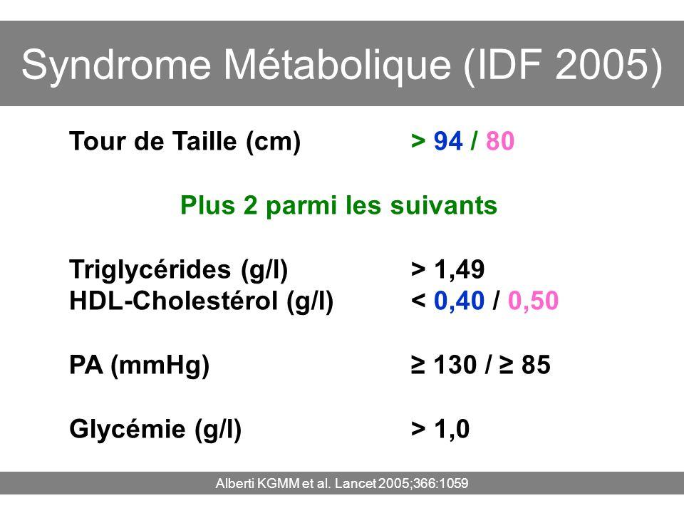 Syndrome Métabolique (IDF 2005)