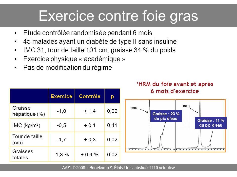 1HRM du foie avant et après 6 mois d exercice