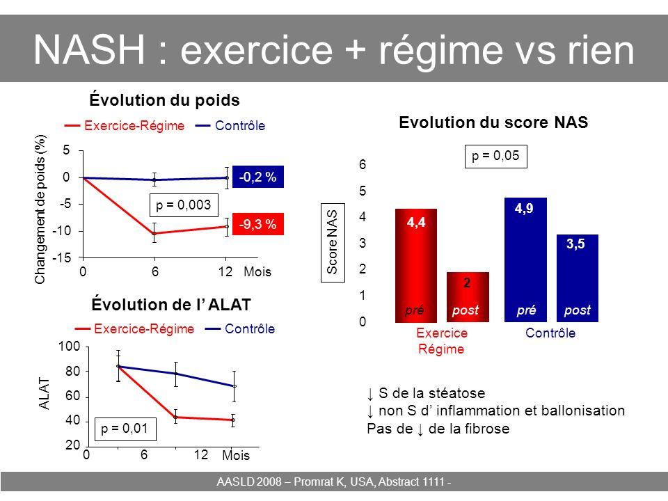 NASH : exercice + régime vs rien