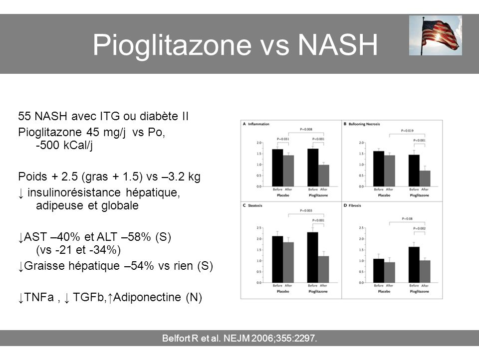 Pioglitazone vs NASH 55 NASH avec ITG ou diabète II