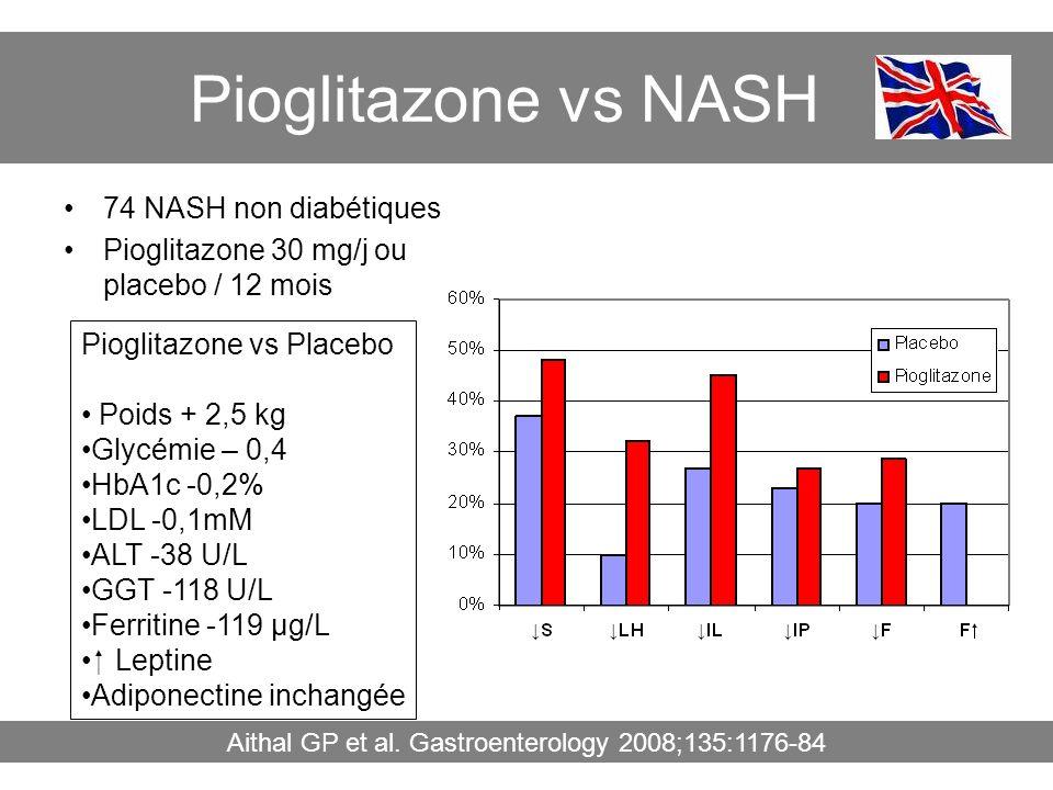 Aithal GP et al. Gastroenterology 2008;135:1176-84