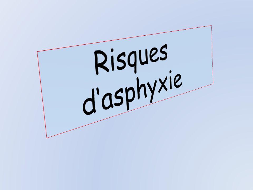Risques d'asphyxie