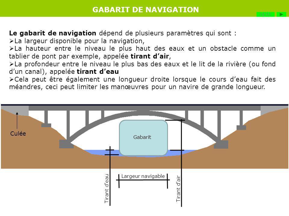 GABARIT DE NAVIGATION MENU. Le gabarit de navigation dépend de plusieurs paramètres qui sont : La largeur disponible pour la navigation,