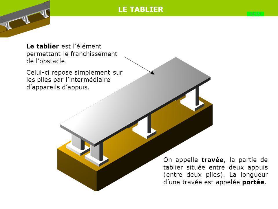 LE TABLIER MENU. Le tablier est l'élément permettant le franchissement de l'obstacle.