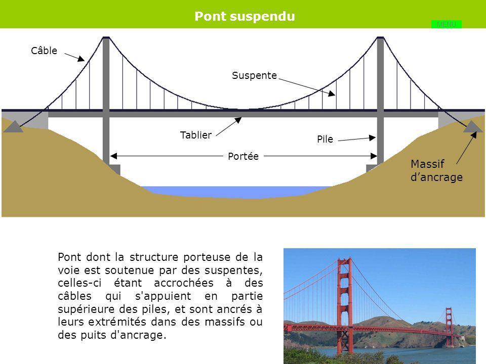 glossaire sur les ouvrages d les ponts ppt t 233 l 233 charger