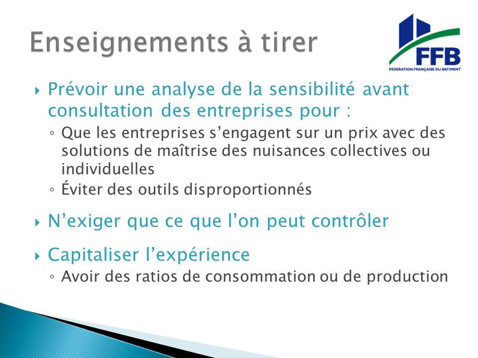 Enseignements à tirer Prévoir une analyse de la sensibilité avant consultation des entreprises pour :