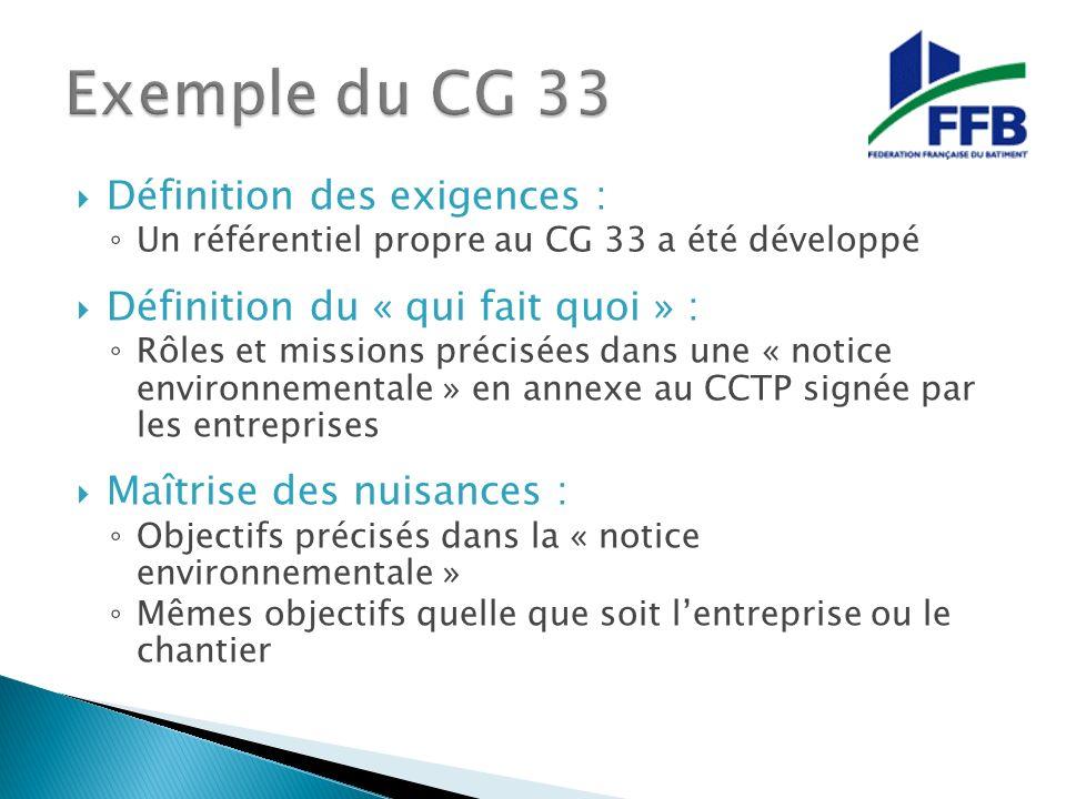 Exemple du CG 33 Définition des exigences :