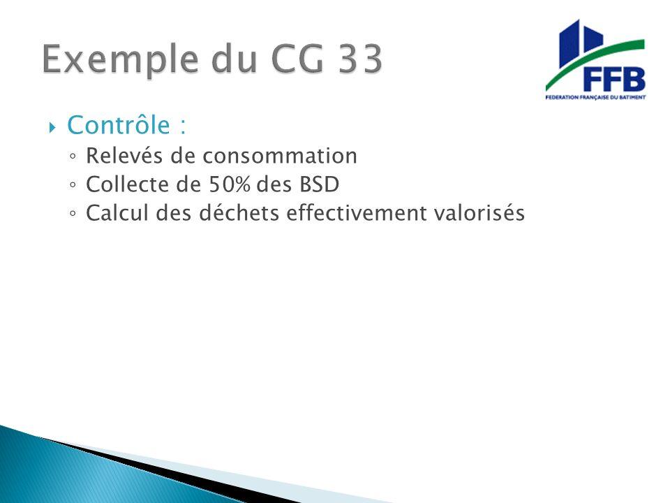 Exemple du CG 33 Contrôle : Relevés de consommation