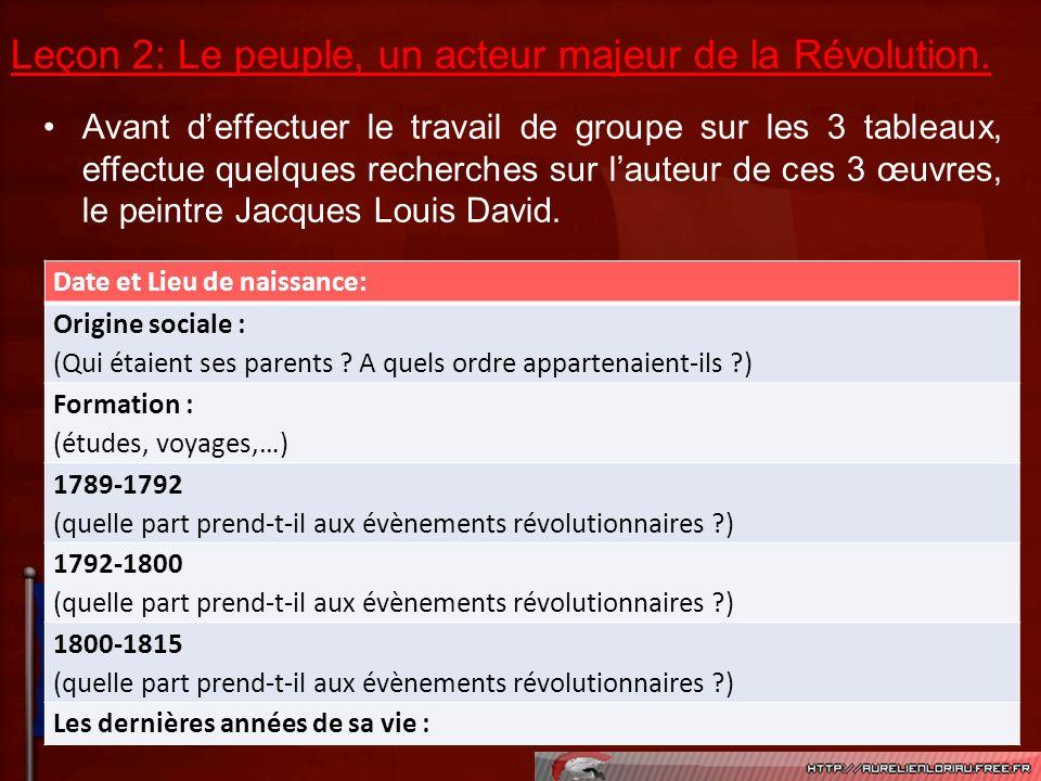 Leçon 2: Le peuple, un acteur majeur de la Révolution.
