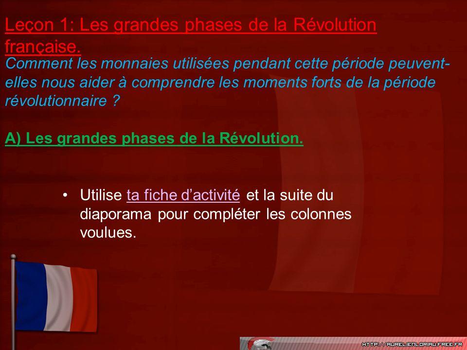 Leçon 1: Les grandes phases de la Révolution française.