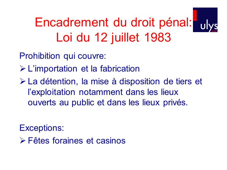 Encadrement du droit pénal: Loi du 12 juillet 1983