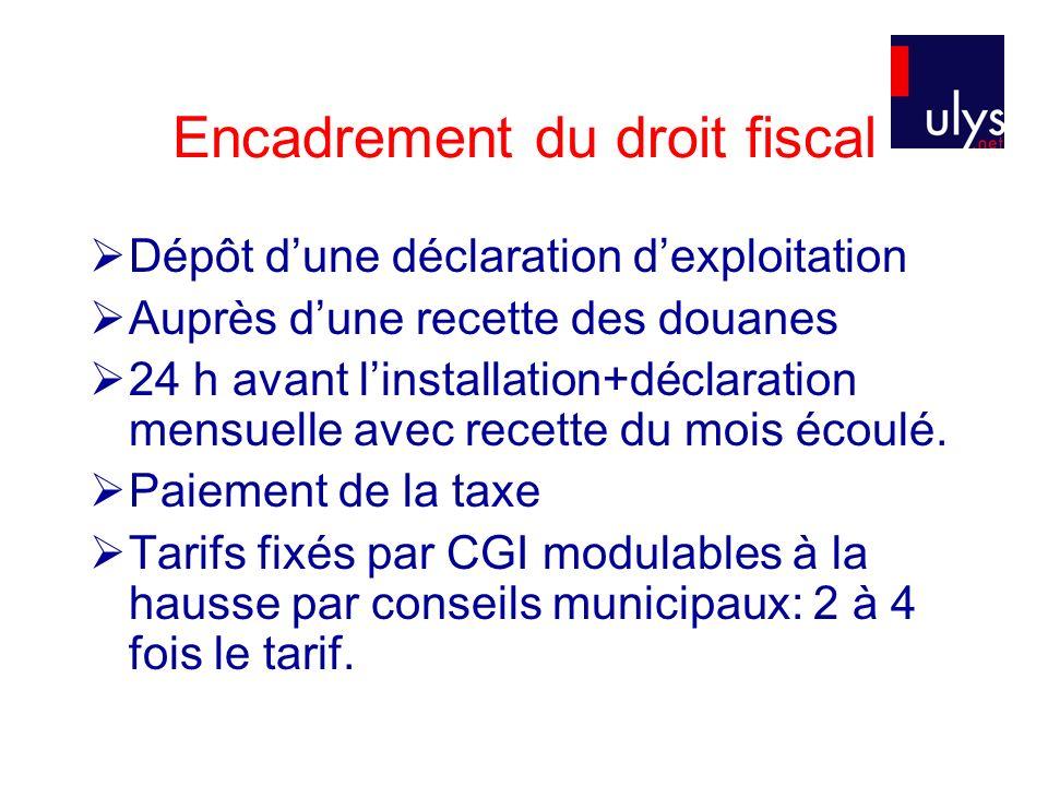 Encadrement du droit fiscal
