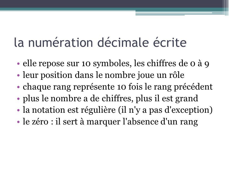 la numération décimale écrite