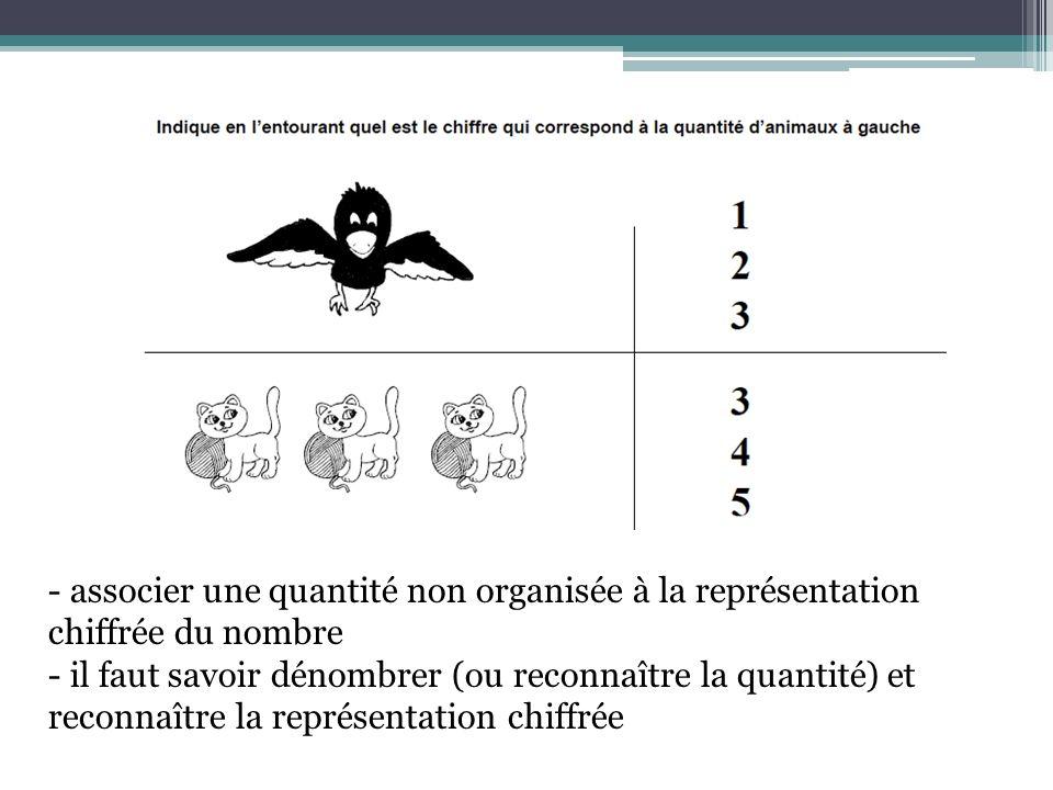 - associer une quantité non organisée à la représentation chiffrée du nombre