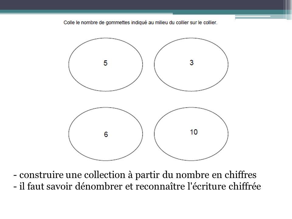 - construire une collection à partir du nombre en chiffres