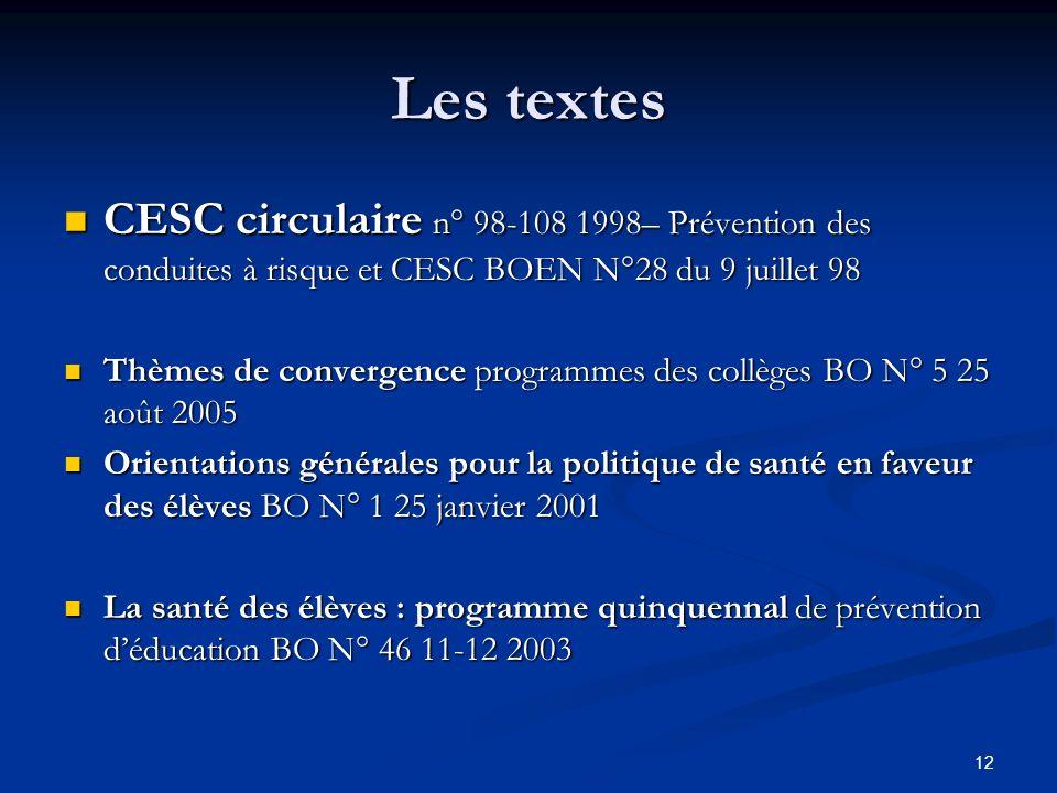 Les textes CESC circulaire n° 98-108 1998– Prévention des conduites à risque et CESC BOEN N°28 du 9 juillet 98.