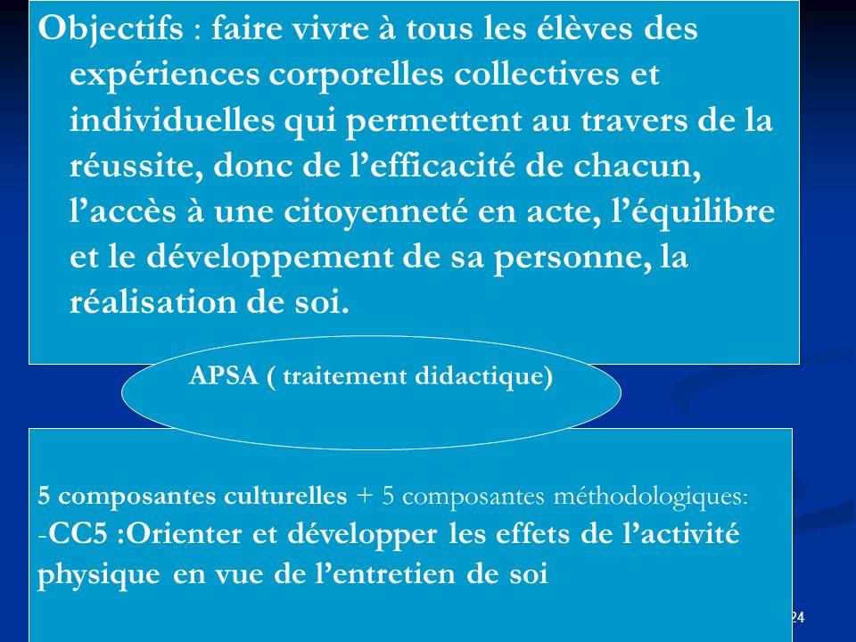 APSA ( traitement didactique)