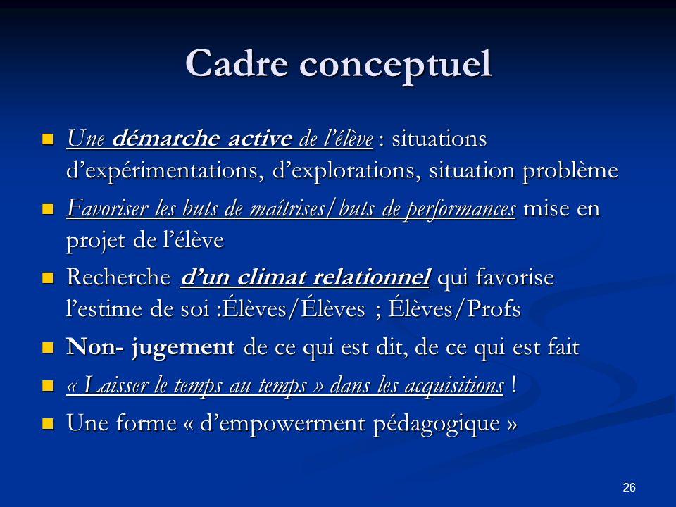 Cadre conceptuel Une démarche active de l'élève : situations d'expérimentations, d'explorations, situation problème.