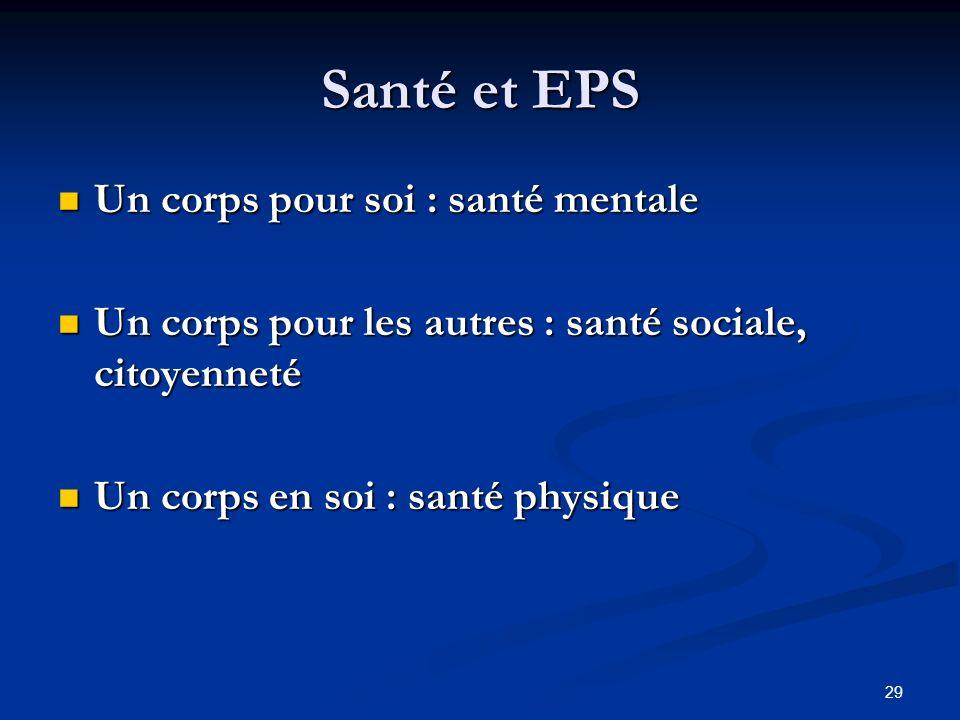Santé et EPS Un corps pour soi : santé mentale
