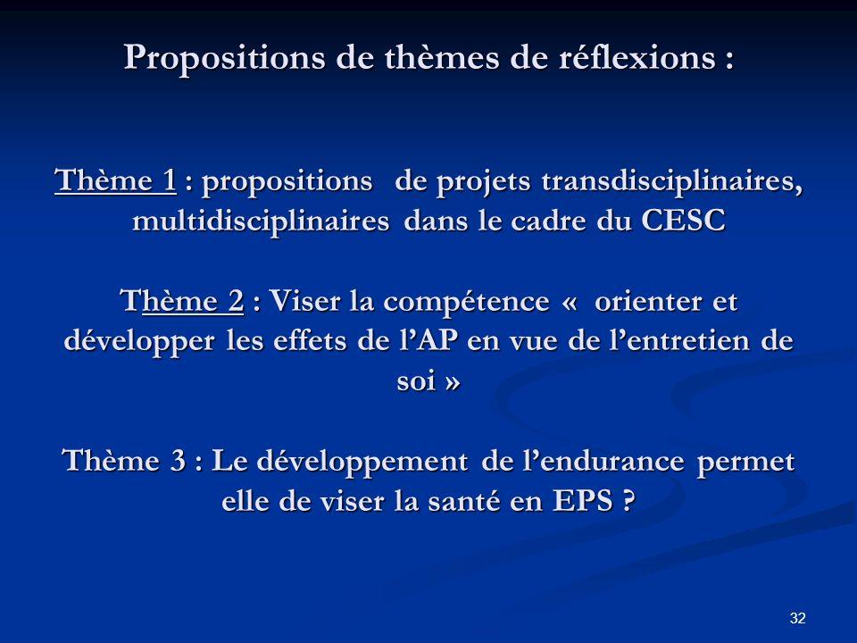 Propositions de thèmes de réflexions : Thème 1 : propositions de projets transdisciplinaires, multidisciplinaires dans le cadre du CESC Thème 2 : Viser la compétence « orienter et développer les effets de l'AP en vue de l'entretien de soi » Thème 3 : Le développement de l'endurance permet elle de viser la santé en EPS