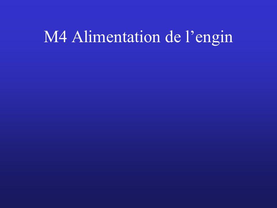 M4 Alimentation de l'engin