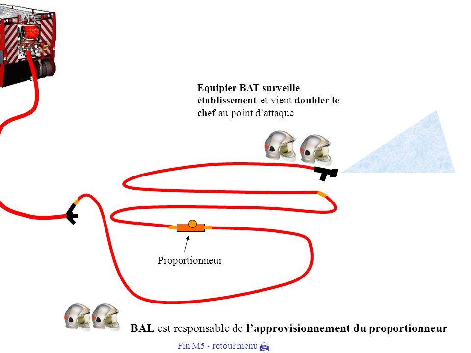 BAL est responsable de l'approvisionnement du proportionneur