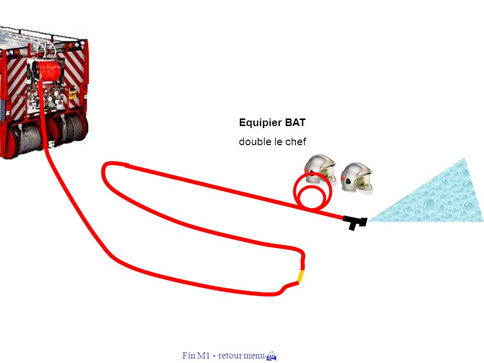 Equipier BAT double le chef Fin M1 - retour menu 