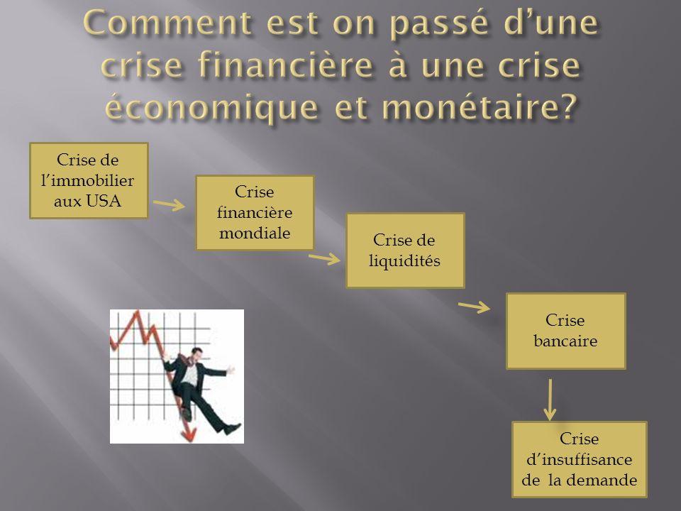 Comment est on passé d'une crise financière à une crise économique et monétaire