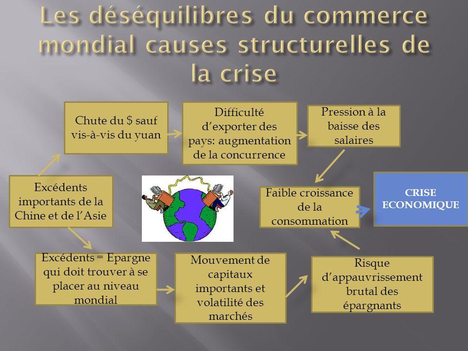 Les déséquilibres du commerce mondial causes structurelles de la crise