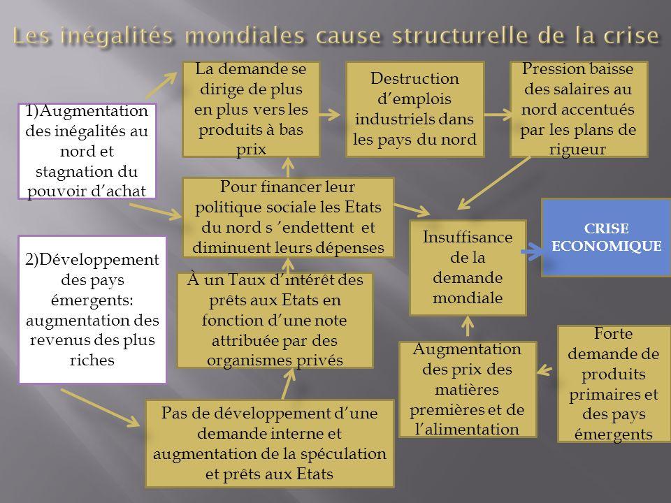 Les inégalités mondiales cause structurelle de la crise