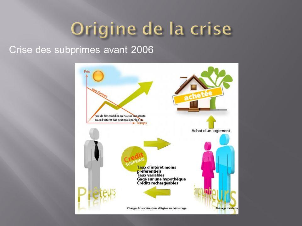 Origine de la crise Crise des subprimes avant 2006