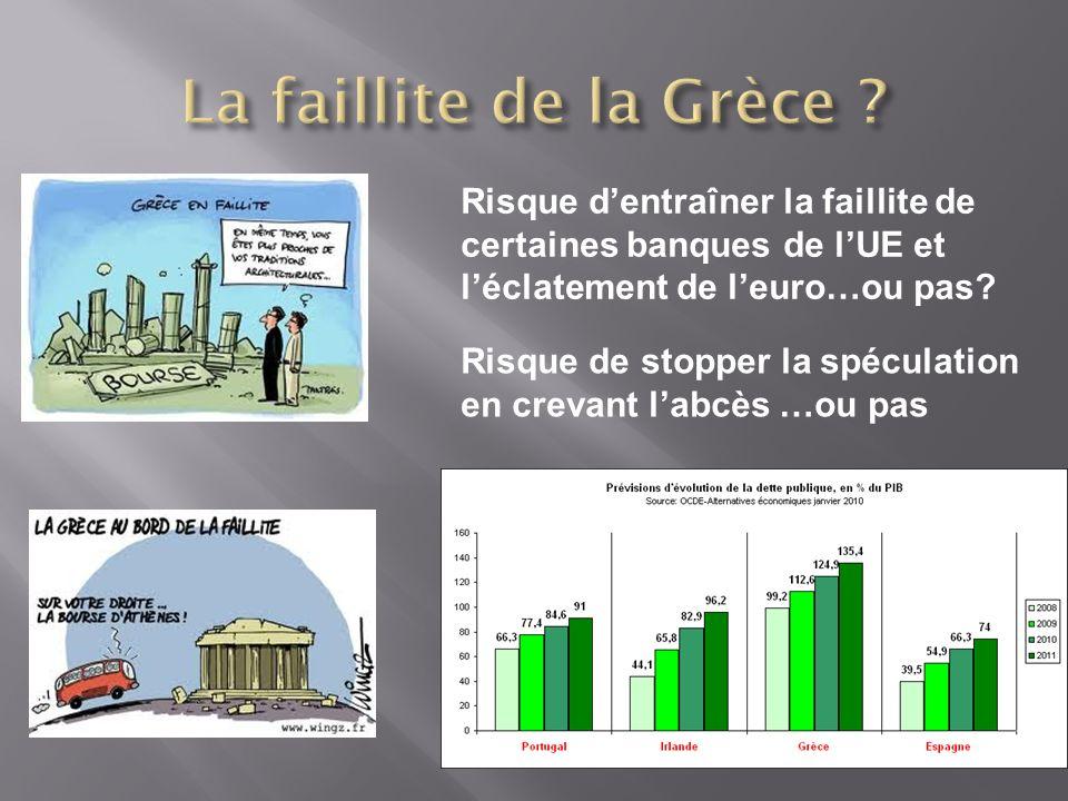 La faillite de la Grèce Risque d'entraîner la faillite de