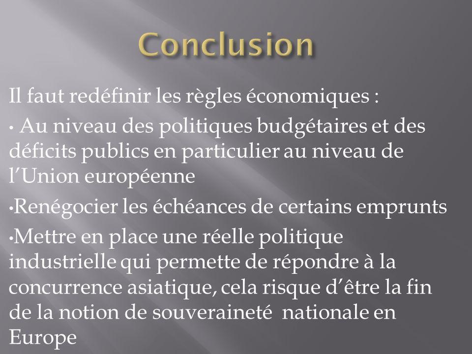 Conclusion Il faut redéfinir les règles économiques :