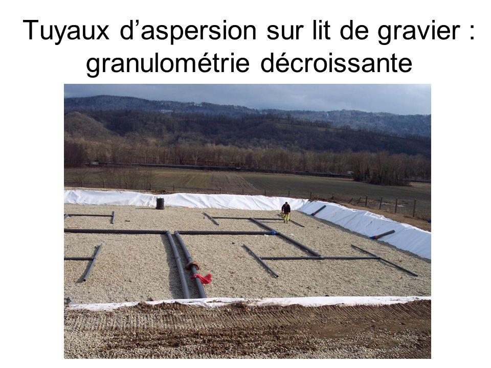 Tuyaux d'aspersion sur lit de gravier : granulométrie décroissante
