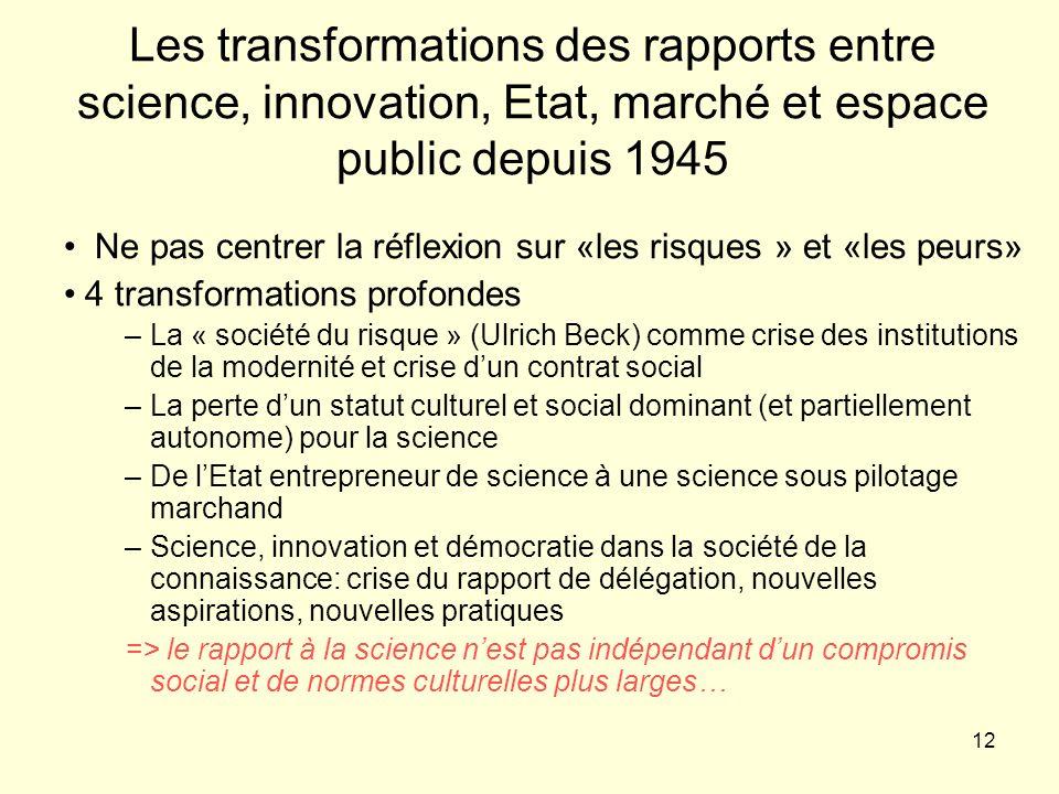 Les transformations des rapports entre science, innovation, Etat, marché et espace public depuis 1945