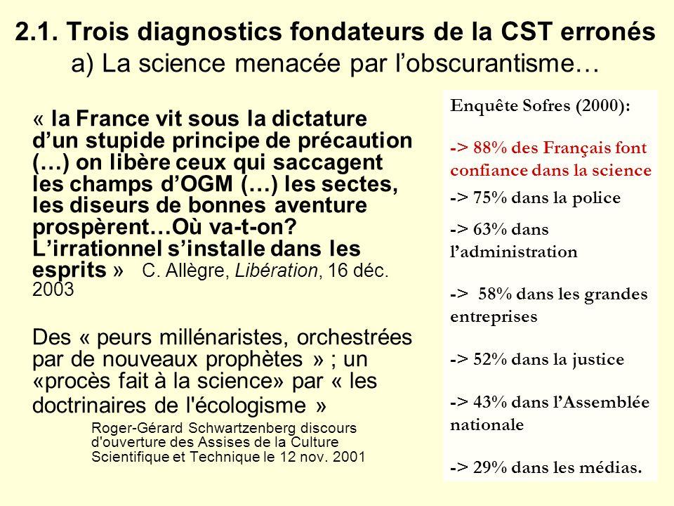 2.1. Trois diagnostics fondateurs de la CST erronés a) La science menacée par l'obscurantisme…