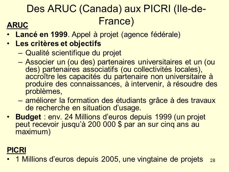 Des ARUC (Canada) aux PICRI (Ile-de-France)