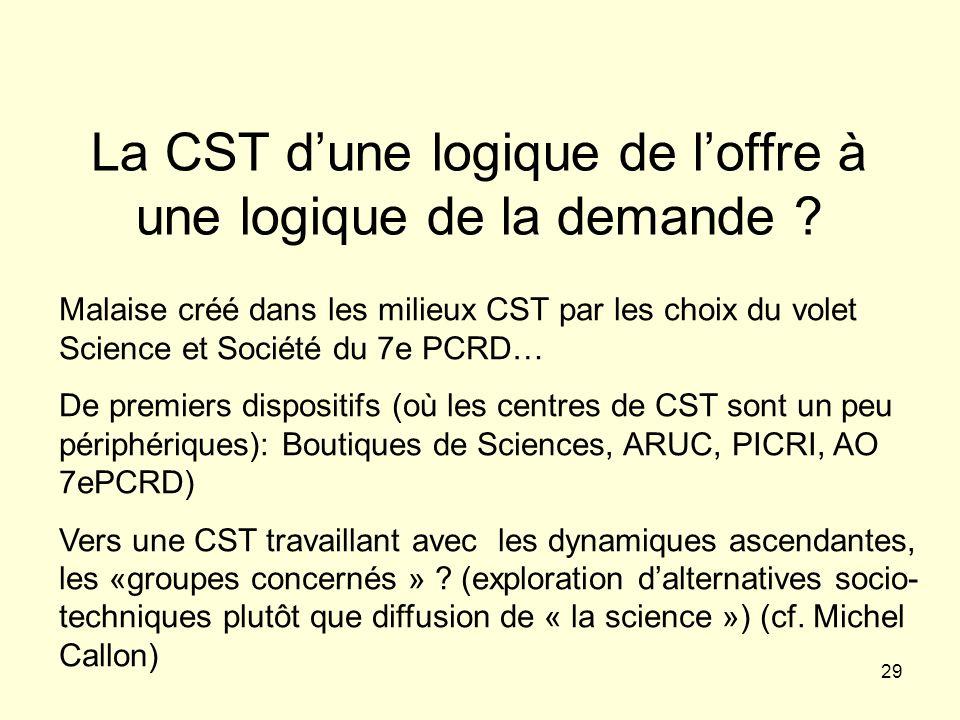 La CST d'une logique de l'offre à une logique de la demande