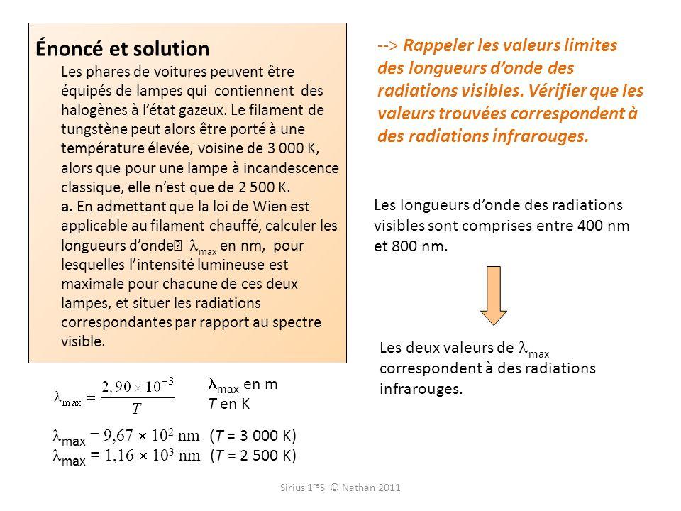 Énoncé et solution Les phares de voitures peuvent être équipés de lampes qui contiennent des halogènes à l'état gazeux. Le filament de tungstène peut alors être porté à une température élevée, voisine de 3 000 K, alors que pour une lampe à incandescence classique, elle n'est que de 2 500 K. a. En admettant que la loi de Wien est applicable au filament chauffé, calculer les longueurs d'onde lmax en nm, pour lesquelles l'intensité lumineuse est maximale pour chacune de ces deux lampes, et situer les radiations correspondantes par rapport au spectre visible.