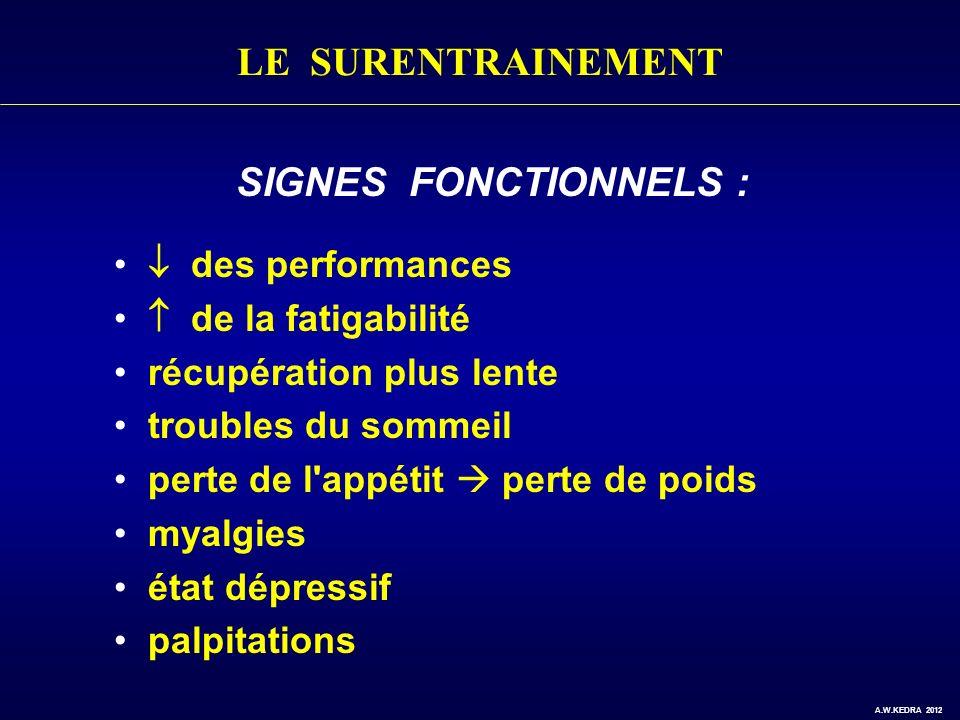 LE SURENTRAINEMENT SIGNES FONCTIONNELS :  des performances