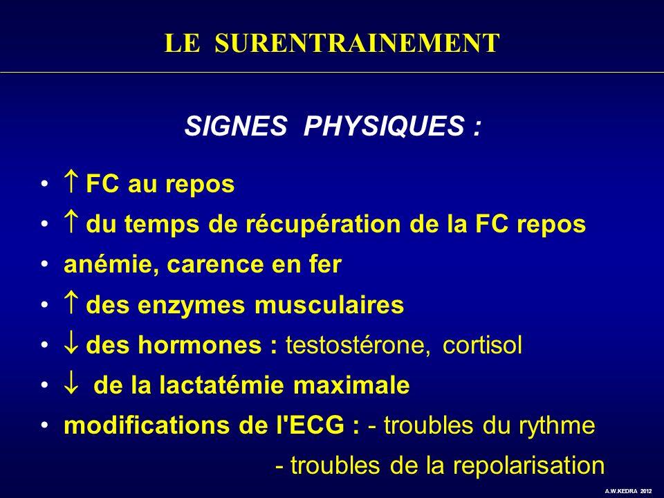 LE SURENTRAINEMENT SIGNES PHYSIQUES :  FC au repos
