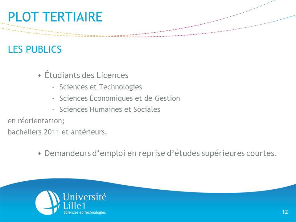 PLOT TERTIAIRE LES PUBLICS Étudiants des Licences