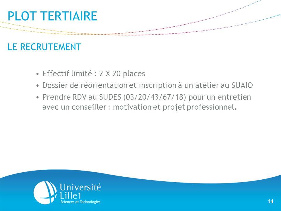 PLOT TERTIAIRE LE RECRUTEMENT Effectif limité : 2 X 20 places